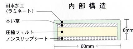 い草ロールラグ内部構造